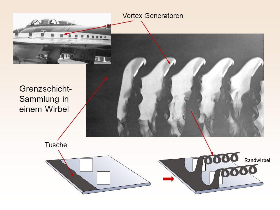 Grenzschicht- Sammlung in einem Wirbel Vortex Generatoren Tusche Randwirbel