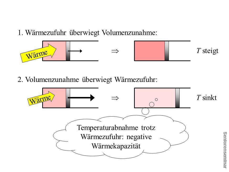 Seniorenseminar 1. Wärmezufuhr überwiegt Volumenzunahme:  T steigt 2. Volumenzunahme überwiegt Wärmezufuhr:  T sinkt Wärme Temperaturabnahme trotz W