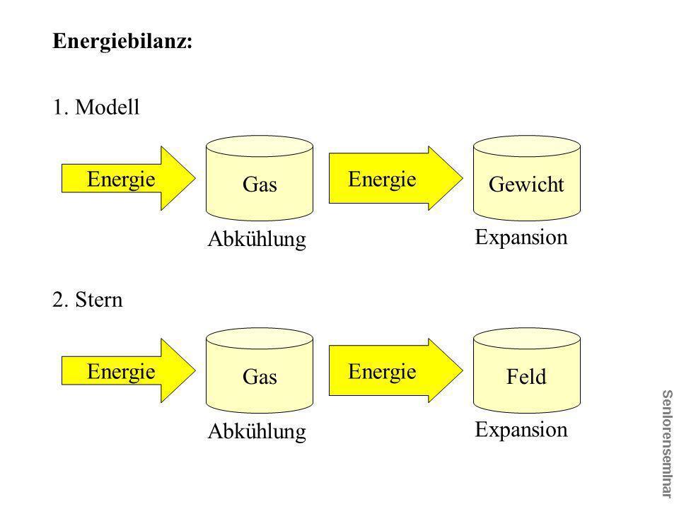Seniorenseminar Energiebilanz: 1. Modell GasGewicht Energie Abkühlung Expansion 2. Stern GasFeld Energie Abkühlung Expansion