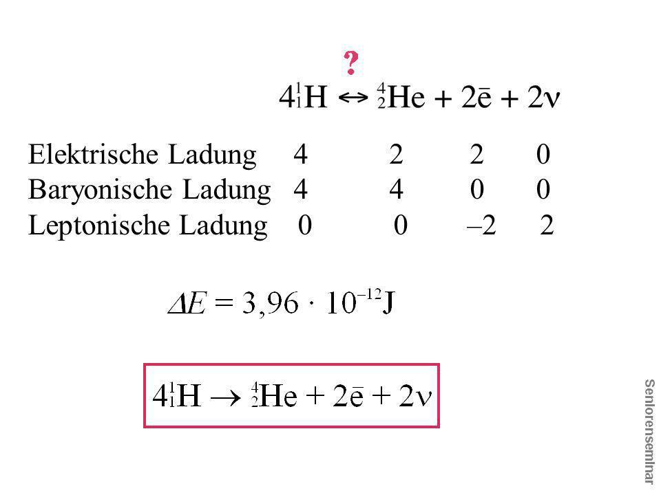 Seniorenseminar Elektrische Ladung 4 2 2 0 Baryonische Ladung 4 4 0 0 Leptonische Ladung 0 0 –2 2
