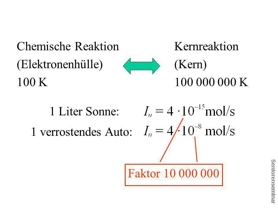 Seniorenseminar Chemische Reaktion (Elektronenhülle) 100 K Kernreaktion (Kern) 100 000 000 K 1 Liter Sonne: 1 verrostendes Auto: Faktor 10 000 000