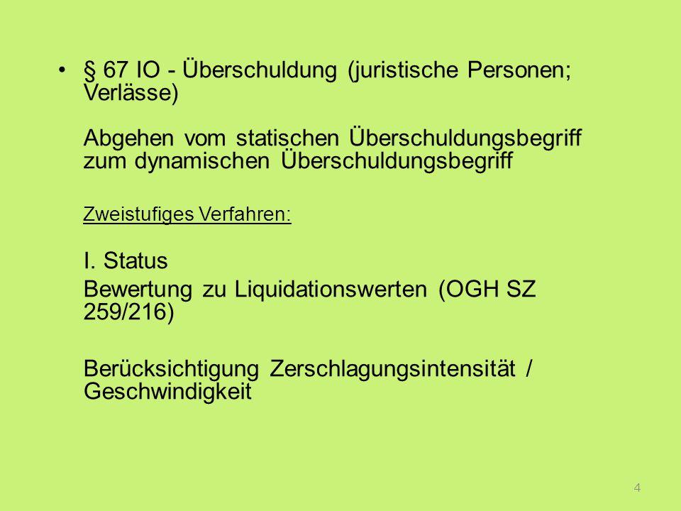 § 69 Abs.2 IO – Insolvenzeröffnung Maximal 60 Tagesfrist nach Eintritt Zahlungsunfähigkeit.