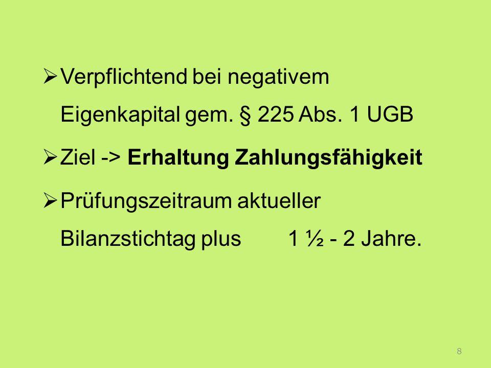 """Ȥ 225 UGB Vorschriften zu einzelnen Posten der Bilanz (1) Ist das Eigenkapital durch Verluste aufgebraucht, so lautet dieser Posten """"negatives Eigenkapital ."""