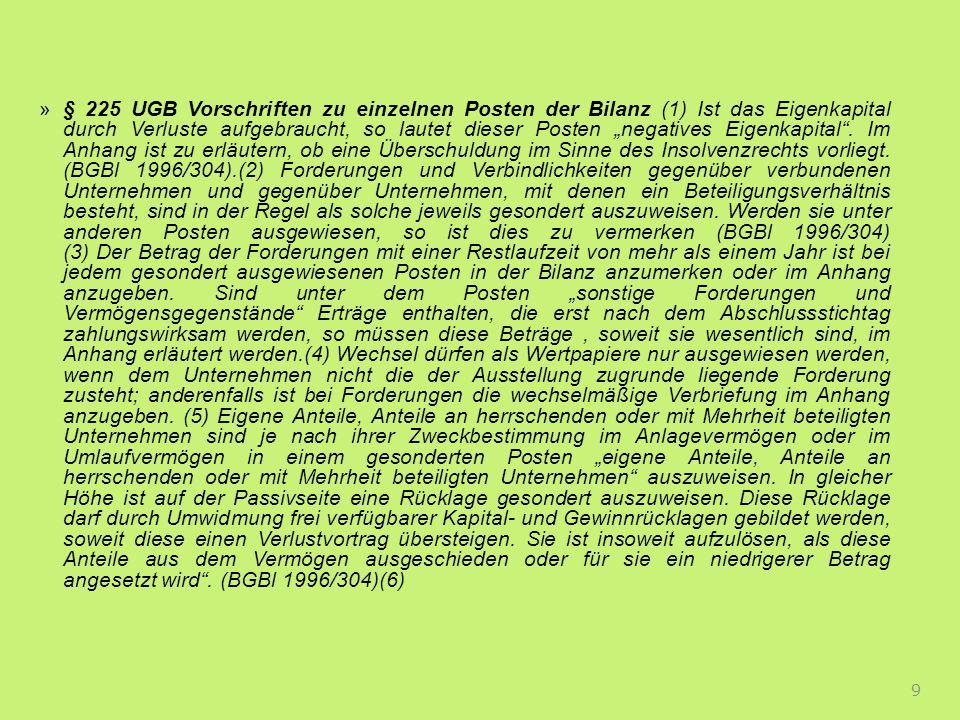 Mögliche Sanierungsmaßnahmen: 1.außergerichtlicher Ausgleich 2.Konkursverfahren 3.Sanierungsverfahren mit Sanierungsplan ohne Eigenverwaltung 4.Sanierungsverfahren mit Sanierungsplan mit Eigenverwaltung 5.Schuldenregulierungsverfahren 40