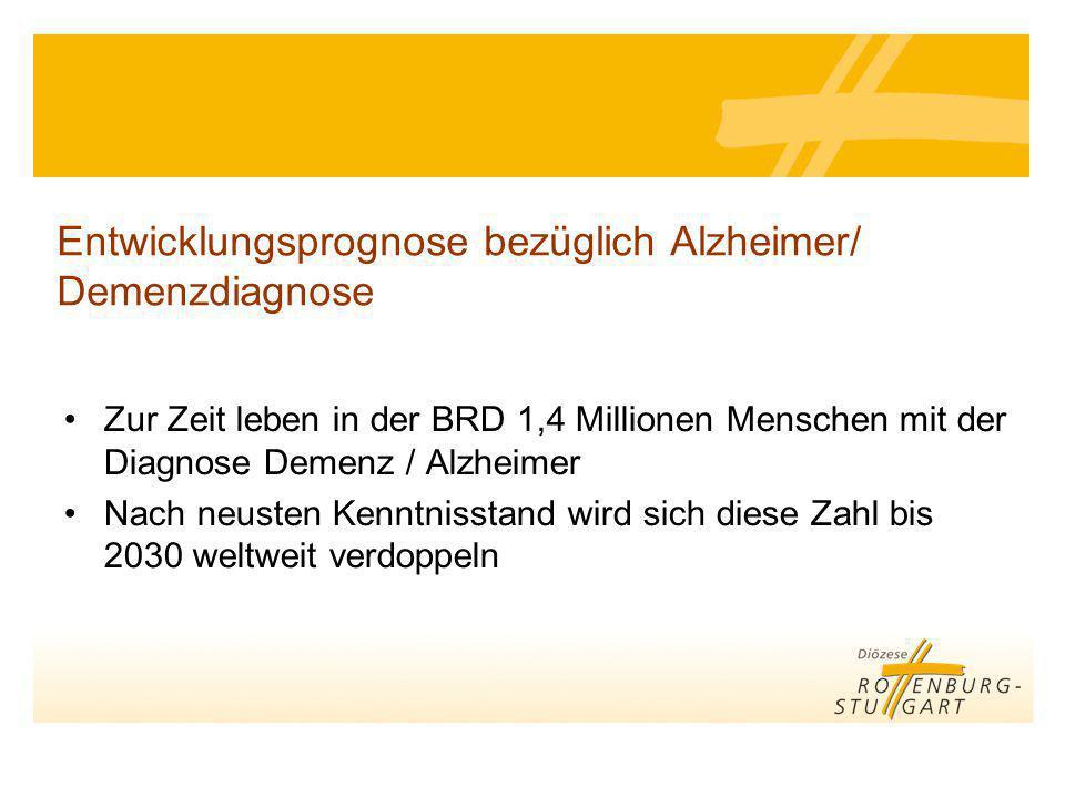 Entwicklungsprognose bezüglich Alzheimer/ Demenzdiagnose Zur Zeit leben in der BRD 1,4 Millionen Menschen mit der Diagnose Demenz / Alzheimer Nach neusten Kenntnisstand wird sich diese Zahl bis 2030 weltweit verdoppeln