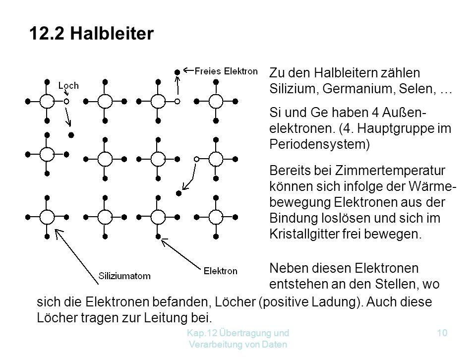 Kap.12 Übertragung und Verarbeitung von Daten 10 12.2 Halbleiter Zu den Halbleitern zählen Silizium, Germanium, Selen, … Si und Ge haben 4 Außen- elektronen.