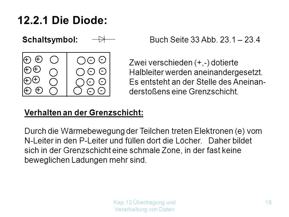 Kap.12 Übertragung und Verarbeitung von Daten 15 12.2.1 Die Diode: Schaltsymbol:Buch Seite 33 Abb.
