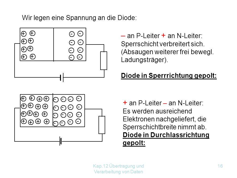 Kap.12 Übertragung und Verarbeitung von Daten 16 Wir legen eine Spannung an die Diode: – an P-Leiter + an N-Leiter: Sperrschicht verbreitert sich.