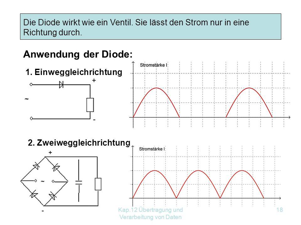 Kap.12 Übertragung und Verarbeitung von Daten 18 Die Diode wirkt wie ein Ventil.