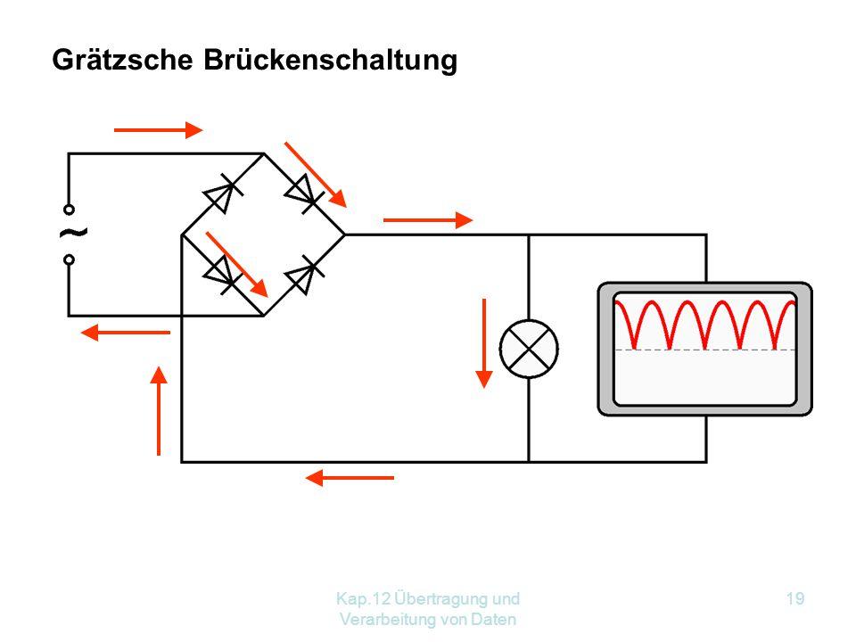 Kap.12 Übertragung und Verarbeitung von Daten 19 Grätzsche Brückenschaltung