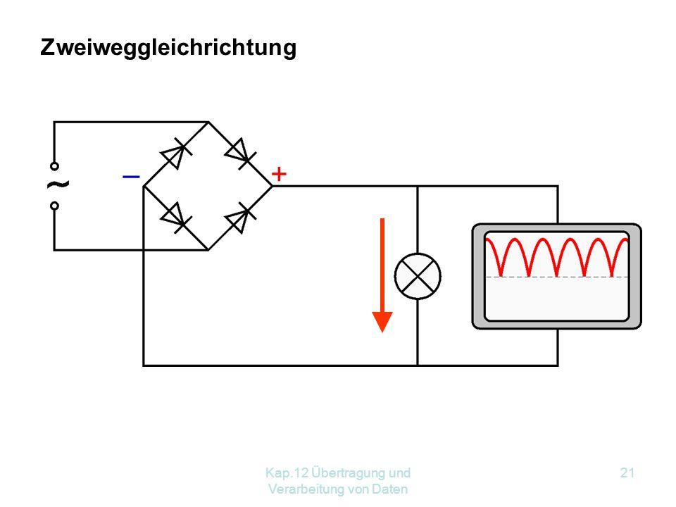 Kap.12 Übertragung und Verarbeitung von Daten 21 Zweiweggleichrichtung +–