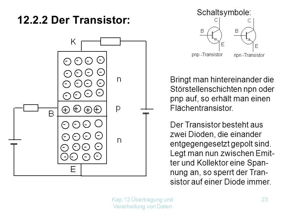 Kap.12 Übertragung und Verarbeitung von Daten 23 12.2.2 Der Transistor: Schaltsymbole: Bringt man hintereinander die Störstellenschichten npn oder pnp auf, so erhält man einen Flächentransistor.