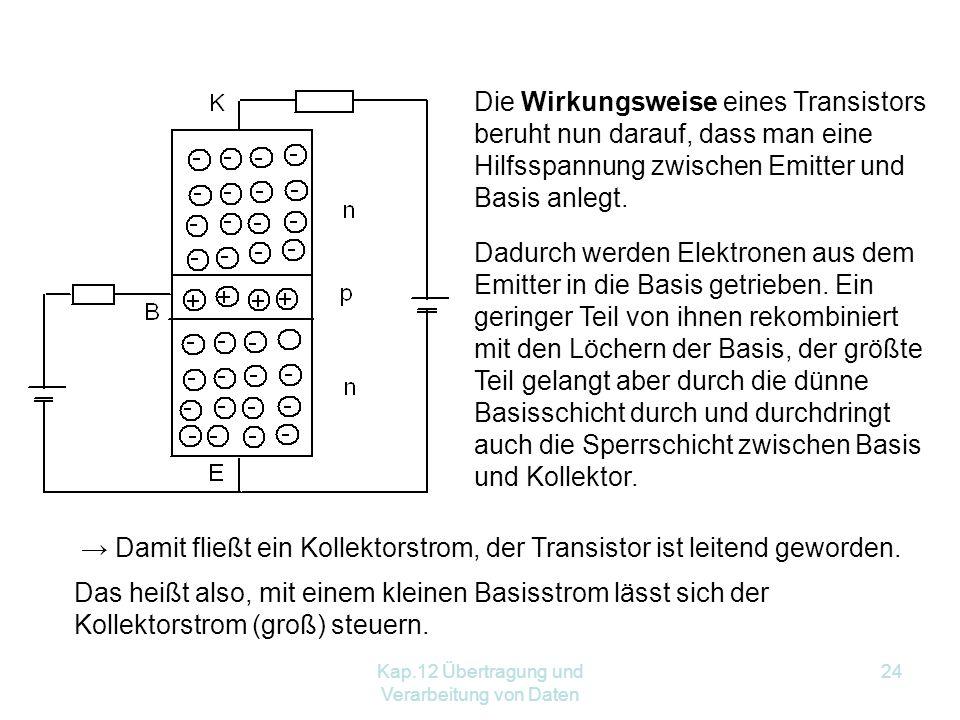 Kap.12 Übertragung und Verarbeitung von Daten 24 Die Wirkungsweise eines Transistors beruht nun darauf, dass man eine Hilfsspannung zwischen Emitter und Basis anlegt.