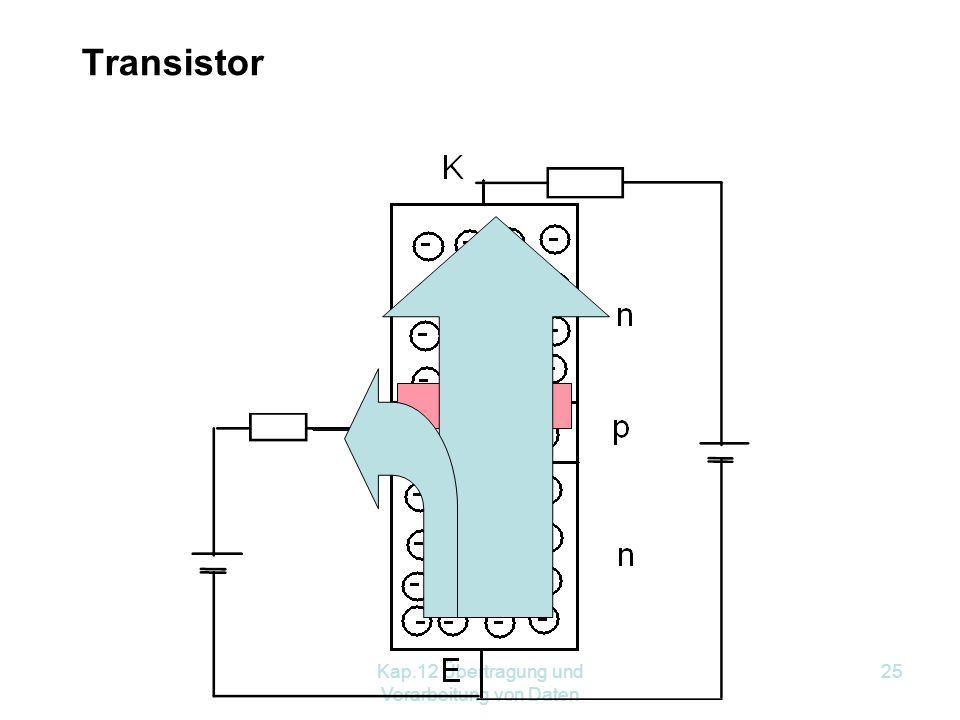 Kap.12 Übertragung und Verarbeitung von Daten 25 Transistor