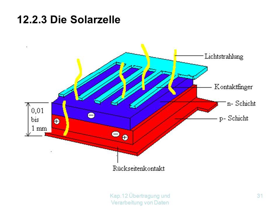 Kap.12 Übertragung und Verarbeitung von Daten 31 12.2.3 Die Solarzelle
