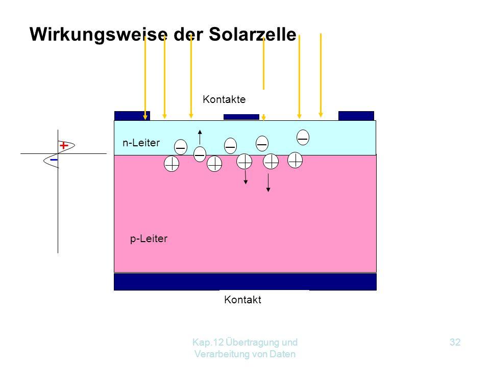 Kap.12 Übertragung und Verarbeitung von Daten 32 Wirkungsweise der Solarzelle p-Leiter Kontakt Kontakte n-Leiter