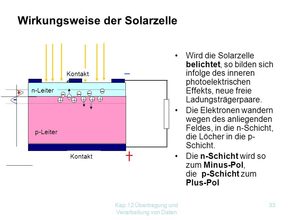 Kap.12 Übertragung und Verarbeitung von Daten 33 Wirkungsweise der Solarzelle Wird die Solarzelle belichtet, so bilden sich infolge des inneren photoelektrischen Effekts, neue freie Ladungsträgerpaare.