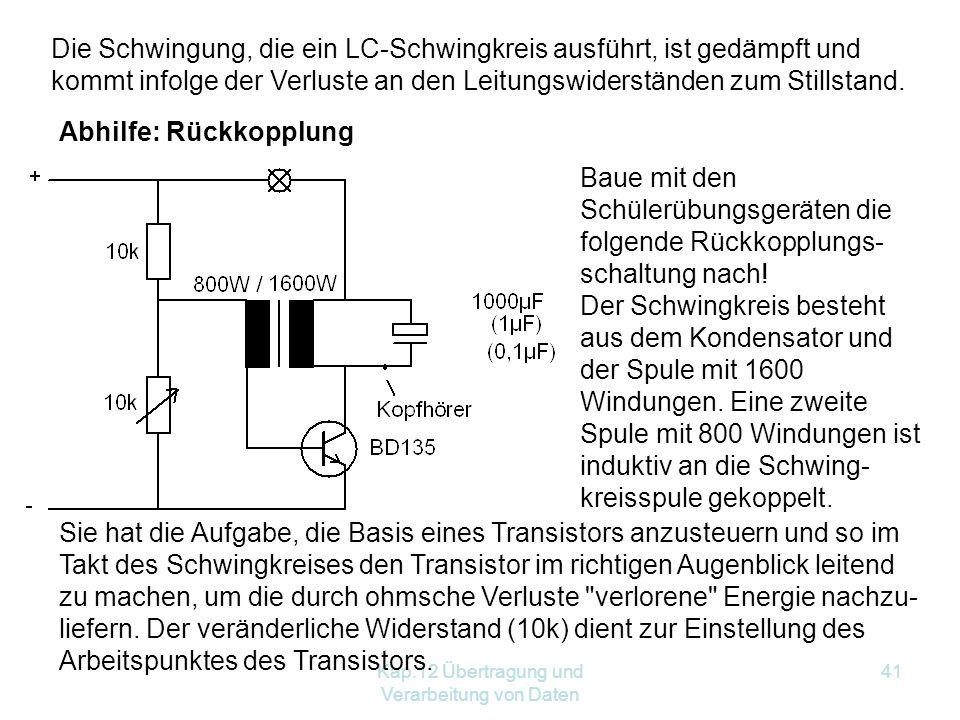 Kap.12 Übertragung und Verarbeitung von Daten 41 Die Schwingung, die ein LC-Schwingkreis ausführt, ist gedämpft und kommt infolge der Verluste an den Leitungswiderständen zum Stillstand.