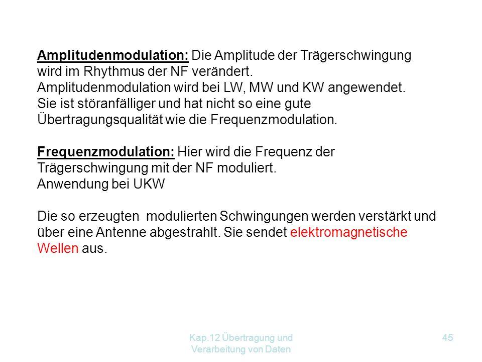 Kap.12 Übertragung und Verarbeitung von Daten 45 Amplitudenmodulation: Die Amplitude der Trägerschwingung wird im Rhythmus der NF verändert.