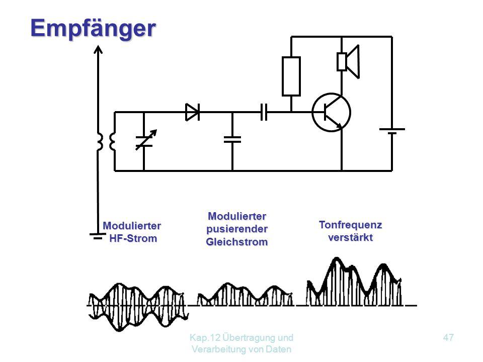 Kap.12 Übertragung und Verarbeitung von Daten 47 Modulierter HF-Strom HF-Strom Modulierter pusierender Gleichstrom Tonfrequenz verstärkt Empfänger