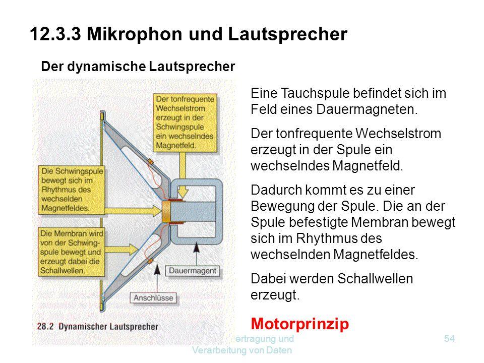 Kap.12 Übertragung und Verarbeitung von Daten 54 12.3.3 Mikrophon und Lautsprecher Der dynamische Lautsprecher Eine Tauchspule befindet sich im Feld eines Dauermagneten.