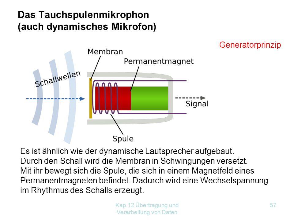 Kap.12 Übertragung und Verarbeitung von Daten 57 Das Tauchspulenmikrophon (auch dynamisches Mikrofon) Es ist ähnlich wie der dynamische Lautsprecher aufgebaut.