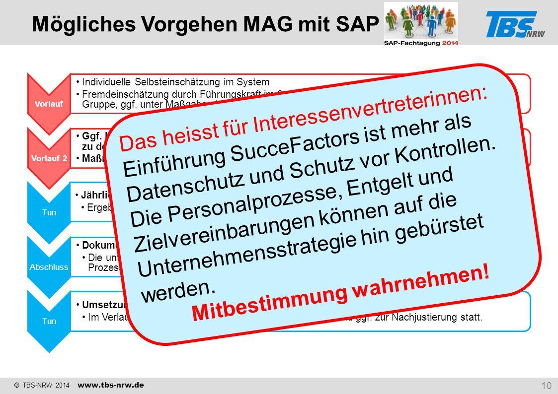 © TBS-NRW 2014 www.tbs-nrw.de Vorlauf Individuelle Selbsteinschätzung im System Fremdeinschätzung durch Führungskraft im System, inkl. summarischer Be