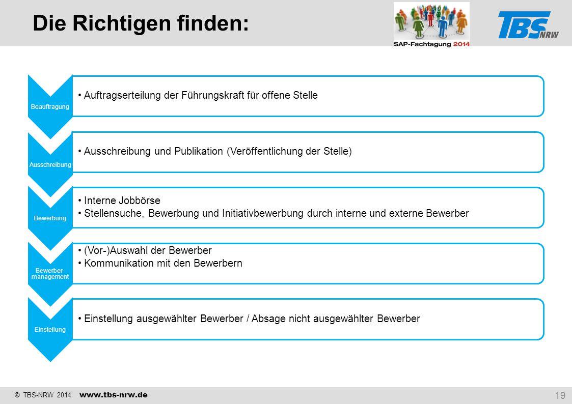 © TBS-NRW 2014 www.tbs-nrw.de Die Richtigen finden: 19 Beauftragung Auftragserteilung der Führungskraft für offene Stelle Ausschreibung Ausschreibung