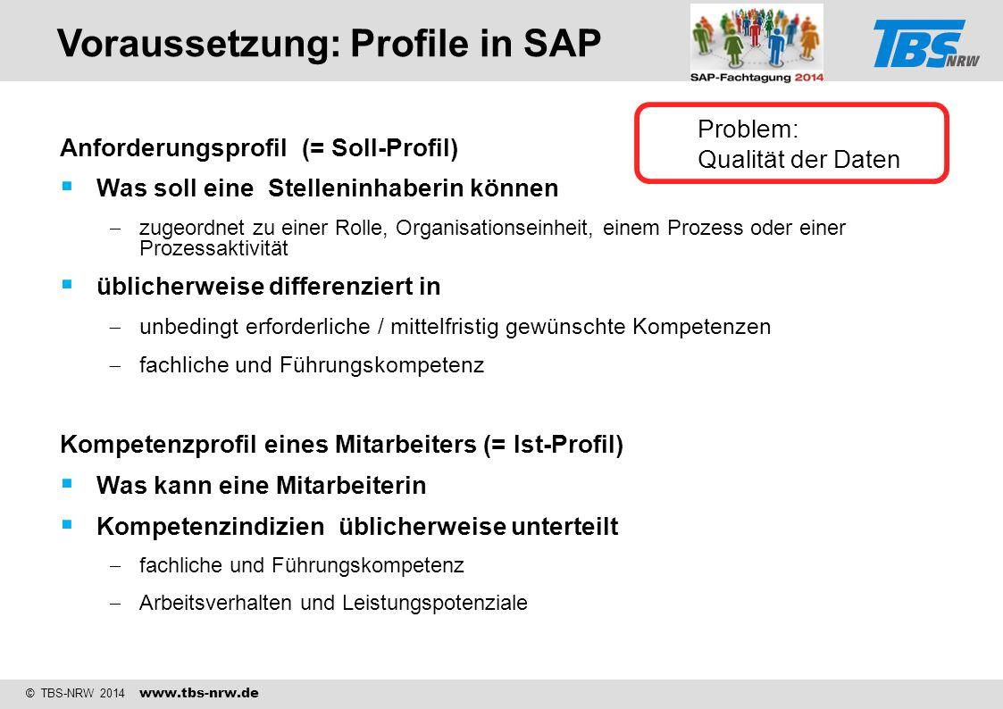 © TBS-NRW 2014 www.tbs-nrw.de Anforderungsprofil (= Soll-Profil)  Was soll eine Stelleninhaberin können  zugeordnet zu einer Rolle, Organisationsein