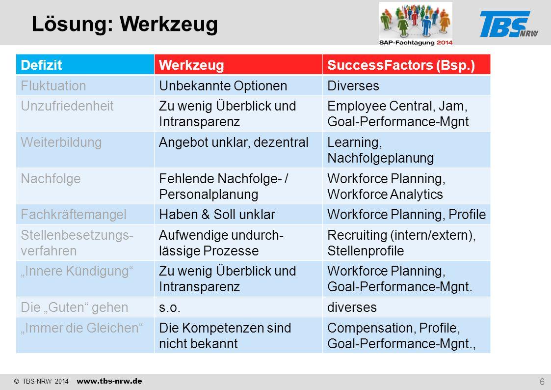 © TBS-NRW 2014 www.tbs-nrw.de Lösung: Werkzeug 6 DefizitWerkzeugSuccessFactors (Bsp.) FluktuationUnbekannte OptionenDiverses UnzufriedenheitZu wenig Ü