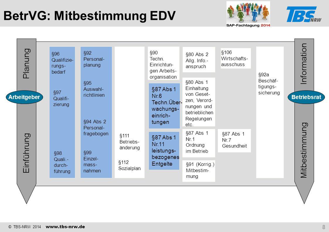 © TBS-NRW 2014 www.tbs-nrw.de BetrVG: Mitbestimmung EDV 8 Einführung Planung Information Mitbestimmung §96 Qualifizie- rungs- bedarf §98 Quali.- durch
