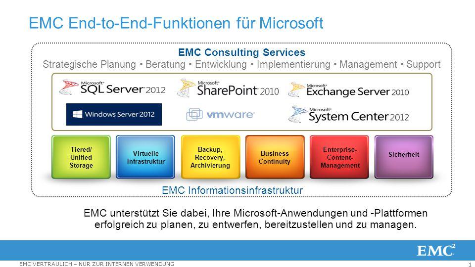 1 EMC VERTRAULICH – NUR ZUR INTERNEN VERWENDUNG EMC End-to-End-Funktionen für Microsoft EMC unterstützt Sie dabei, Ihre Microsoft-Anwendungen und -Pla