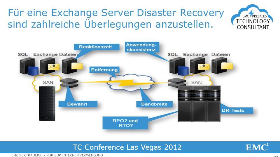 11 EMC VERTRAULICH – NUR ZUR INTERNEN VERWENDUNG TC Conference Las Vegas 2012 Für eine Exchange Server Disaster Recovery sind zahlreiche Überlegungen