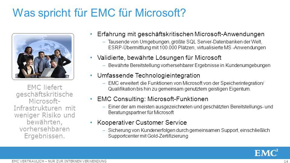 14 EMC VERTRAULICH – NUR ZUR INTERNEN VERWENDUNG Was spricht für EMC für Microsoft? Erfahrung mit geschäftskritischen Microsoft-Anwendungen –Tausende