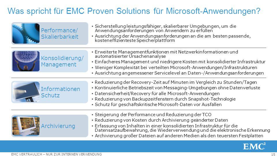 15 EMC VERTRAULICH – NUR ZUR INTERNEN VERWENDUNG Was spricht für EMC Proven Solutions für Microsoft-Anwendungen?  Erweiterte Managementfunktionen mit