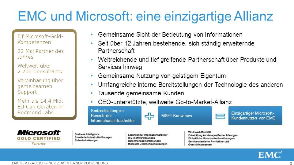 3 EMC VERTRAULICH – NUR ZUR INTERNEN VERWENDUNG EMC und Microsoft: eine einzigartige Allianz Gemeinsame Sicht der Bedeutung von Informationen Seit übe