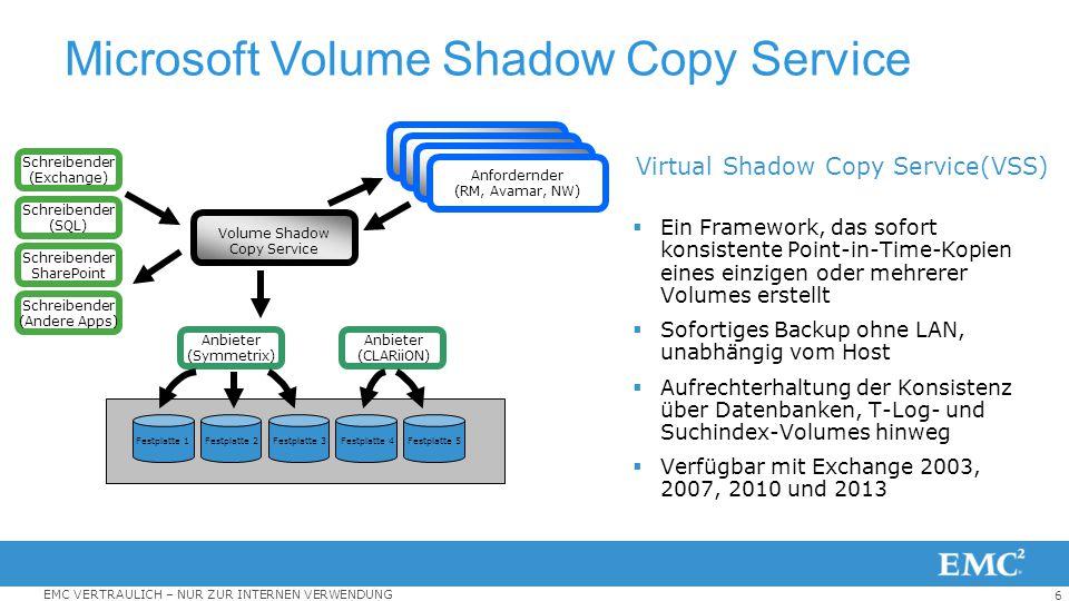 6 EMC VERTRAULICH – NUR ZUR INTERNEN VERWENDUNG Microsoft Volume Shadow Copy Service Volume Shadow Copy Service R R Anfordernder (RM, Avamar, NW) Schr
