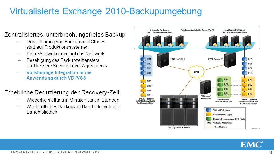 8 EMC VERTRAULICH – NUR ZUR INTERNEN VERWENDUNG Virtualisierte Exchange 2010-Backupumgebung Zentralisiertes, unterbrechungsfreies Backup –Durchführung