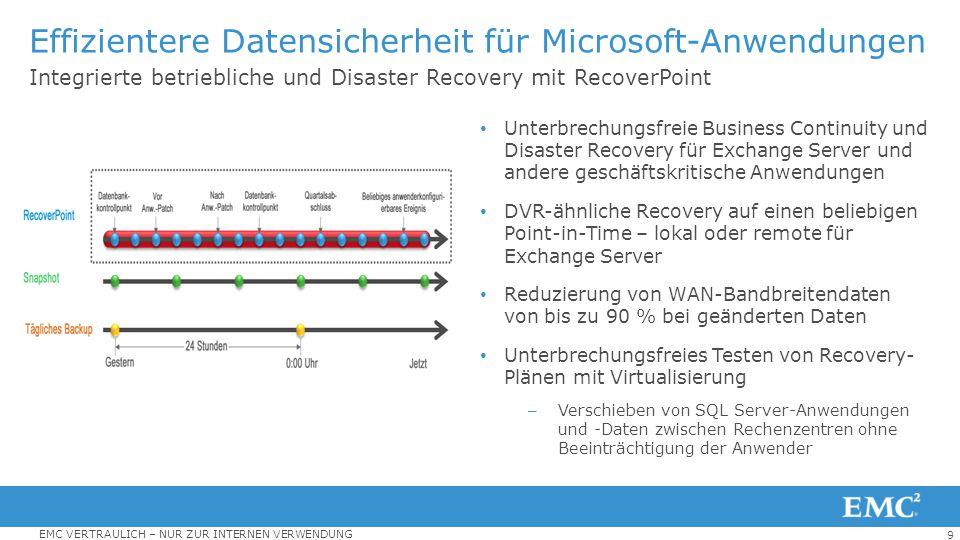 9 EMC VERTRAULICH – NUR ZUR INTERNEN VERWENDUNG Effizientere Datensicherheit für Microsoft-Anwendungen Unterbrechungsfreie Business Continuity und Dis
