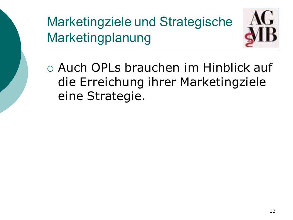 13 Marketingziele und Strategische Marketingplanung  Auch OPLs brauchen im Hinblick auf die Erreichung ihrer Marketingziele eine Strategie.