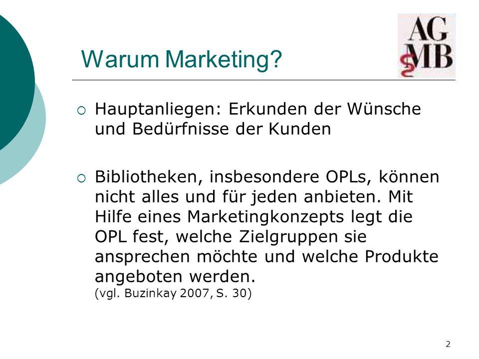 2 Warum Marketing.