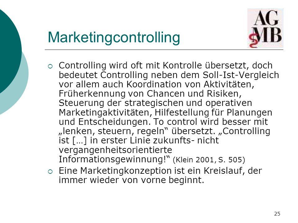 25 Marketingcontrolling  Controlling wird oft mit Kontrolle übersetzt, doch bedeutet Controlling neben dem Soll-Ist-Vergleich vor allem auch Koordination von Aktivitäten, Früherkennung von Chancen und Risiken, Steuerung der strategischen und operativen Marketingaktivitäten, Hilfestellung für Planungen und Entscheidungen.