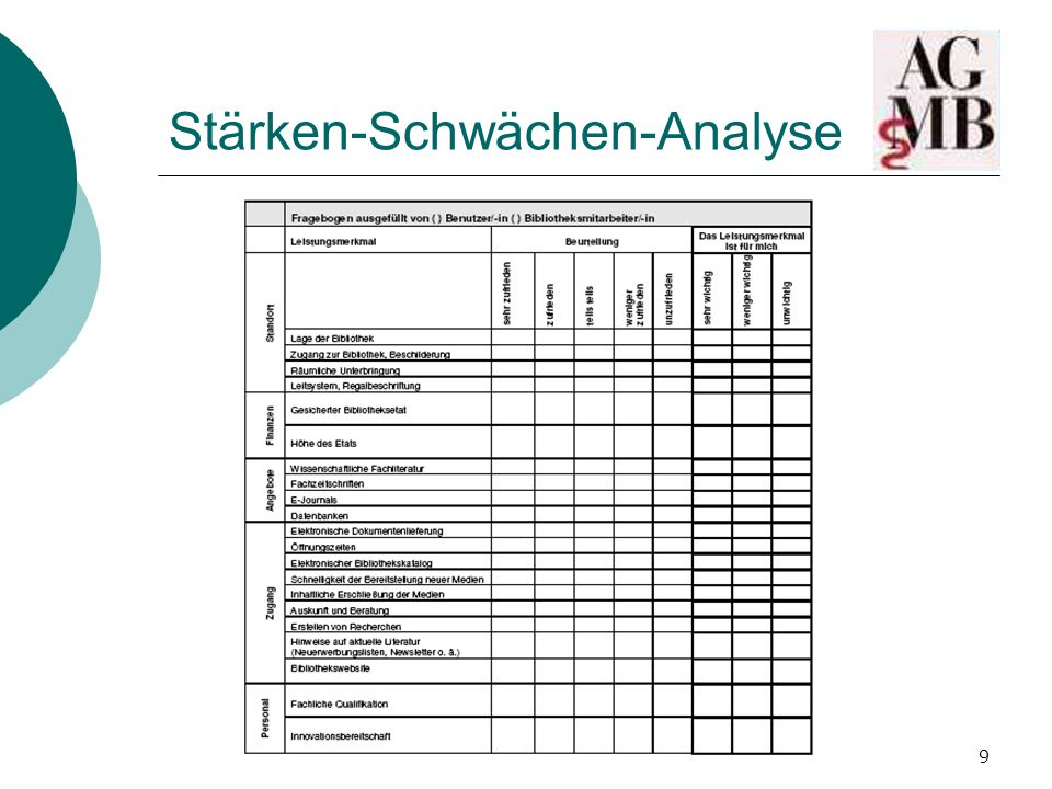 Stärken-Schwächen-Analyse 9