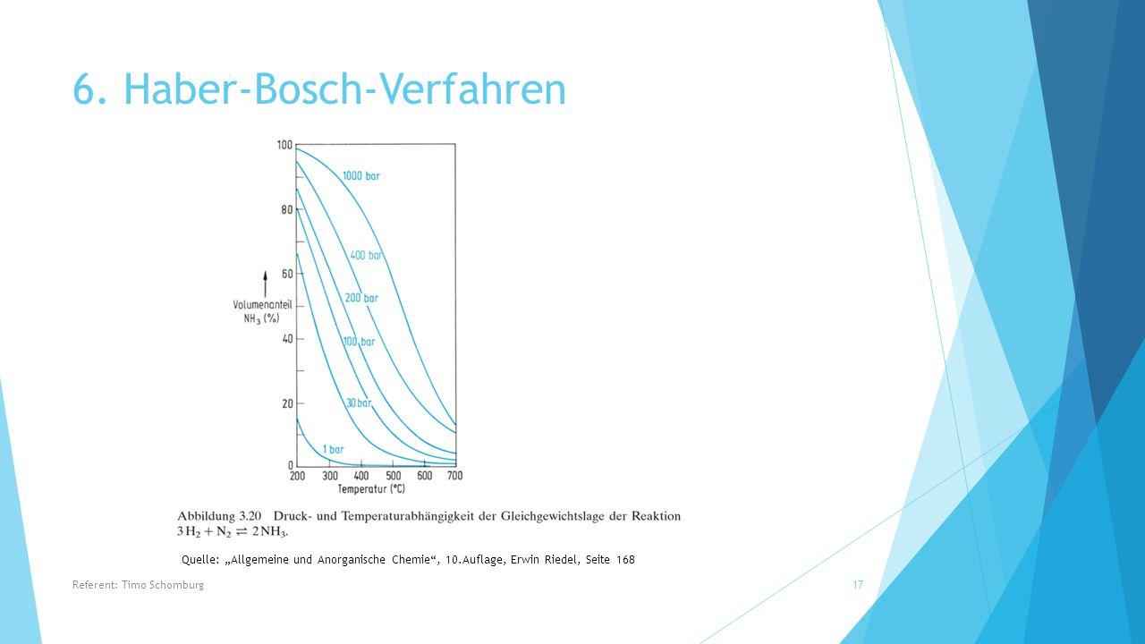 """6. Haber-Bosch-Verfahren Referent: Timo Schomburg17 Quelle: """"Allgemeine und Anorganische Chemie"""", 10.Auflage, Erwin Riedel, Seite 168"""