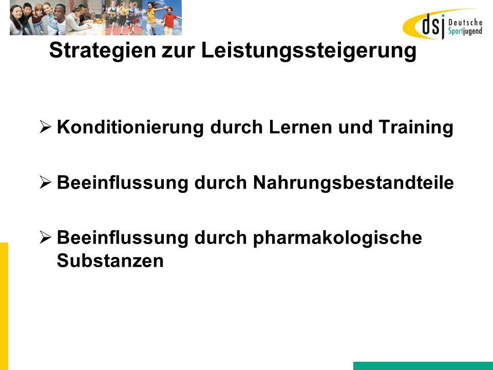 Strategien zur Leistungssteigerung  Konditionierung durch Lernen und Training  Beeinflussung durch Nahrungsbestandteile  Beeinflussung durch pharma