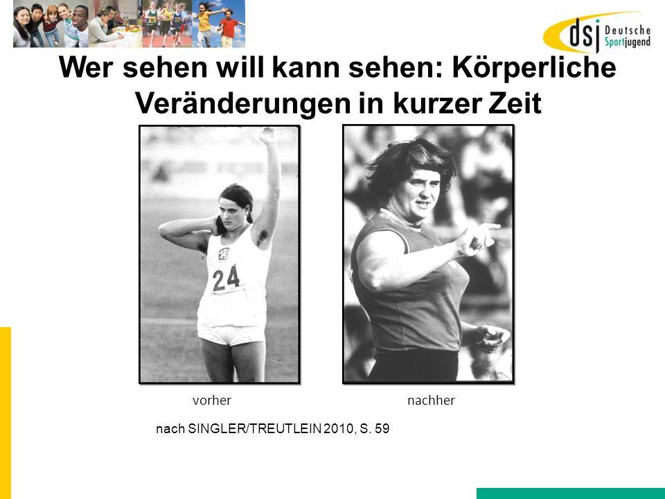 nach SINGLER/TREUTLEIN 2010, S. 59 Wer sehen will kann sehen: Körperliche Veränderungen in kurzer Zeit vorhernachher