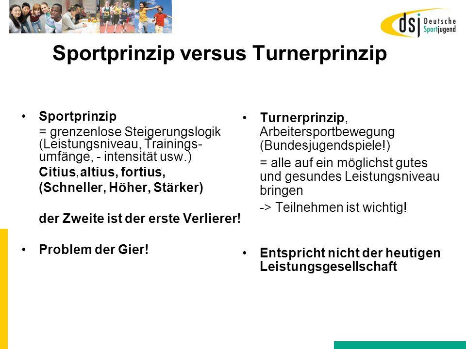 Sportprinzip versus Turnerprinzip Sportprinzip = grenzenlose Steigerungslogik (Leistungsniveau, Trainings- umfänge, - intensität usw.) Citius, altius,