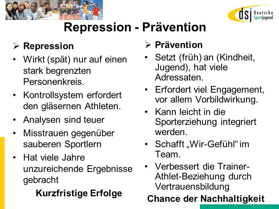 Repression - Prävention  Repression Wirkt (spät) nur auf einen stark begrenzten Personenkreis. Kontrollsystem erfordert den gläsernen Athleten. Analy