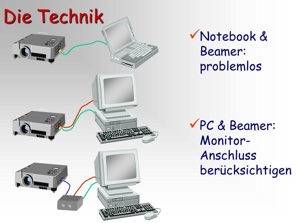 Die Technik Notebook & Beamer: problemlos PC & Beamer: Monitor- Anschluss berücksichtigen