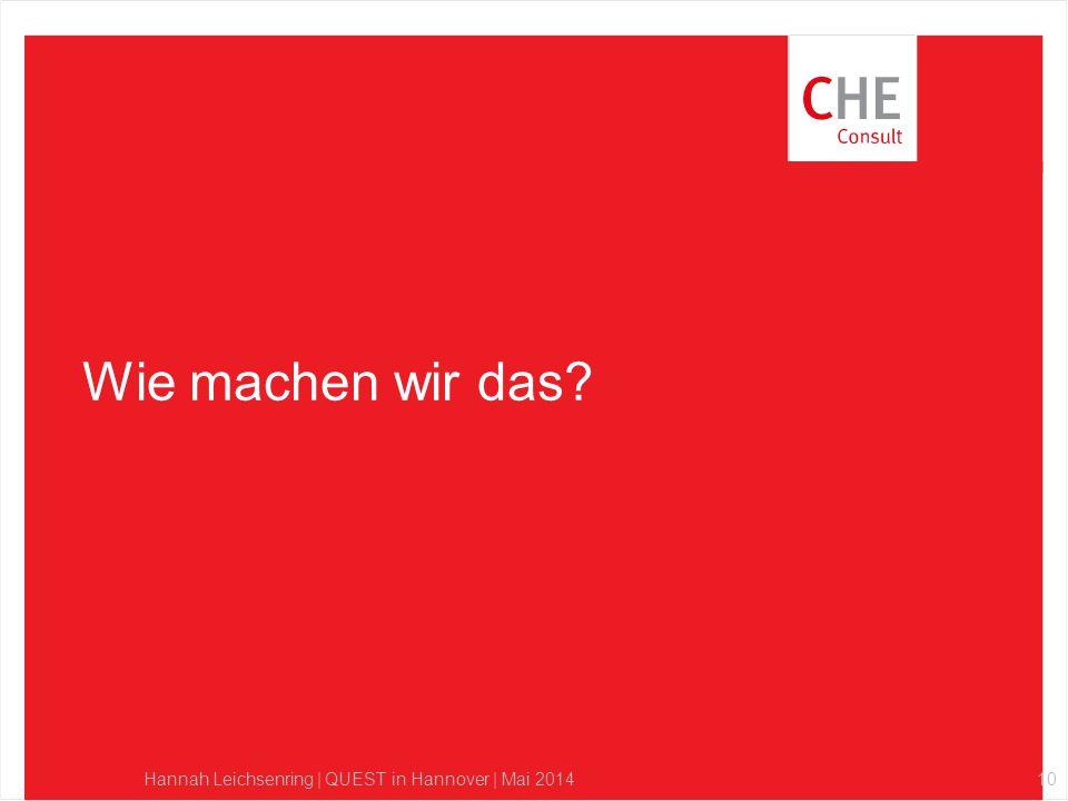 Wie machen wir das Hannah Leichsenring | QUEST in Hannover | Mai 201410